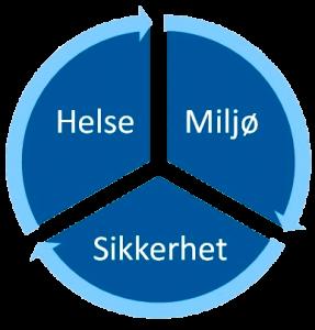 hms-boetablering